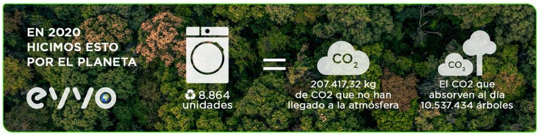 Foto de Reciclaje EVVO 2020