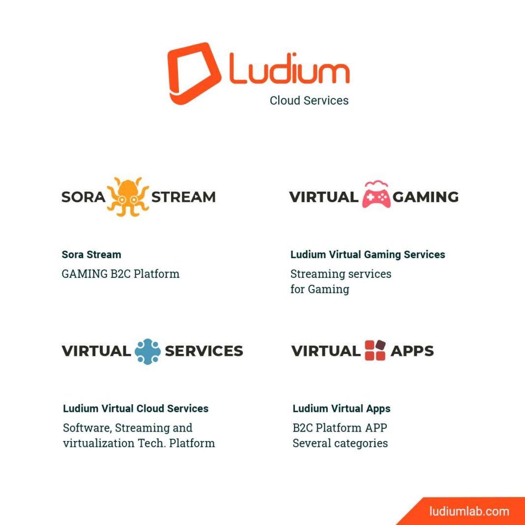 Foto de Ludium Lab Cloud Services